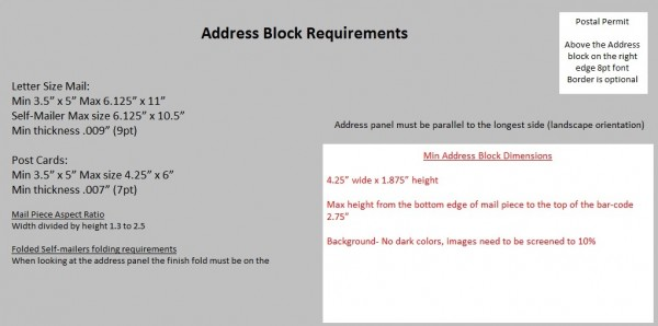 USPS Address Block Requirements